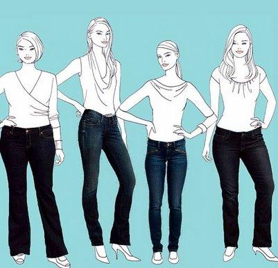 Модные джинсы по типу фигуры