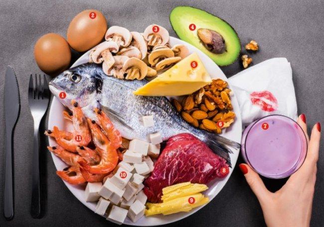 Кетогенная диета: худеем при помощи жиров