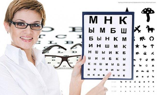 Отличия окулиста от офтальмолога