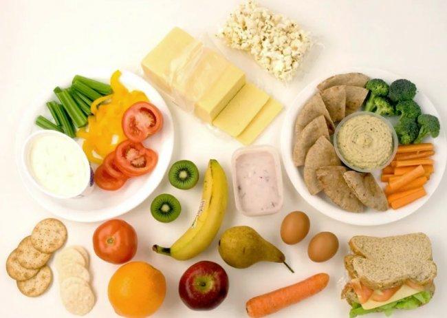 Оптимальное питание и сладкая диета