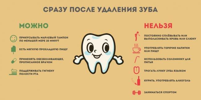 Что нужно делать после удаления зуба